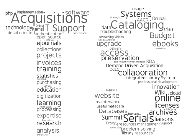 Technical_Services_Wordle.png